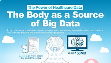 open data big data