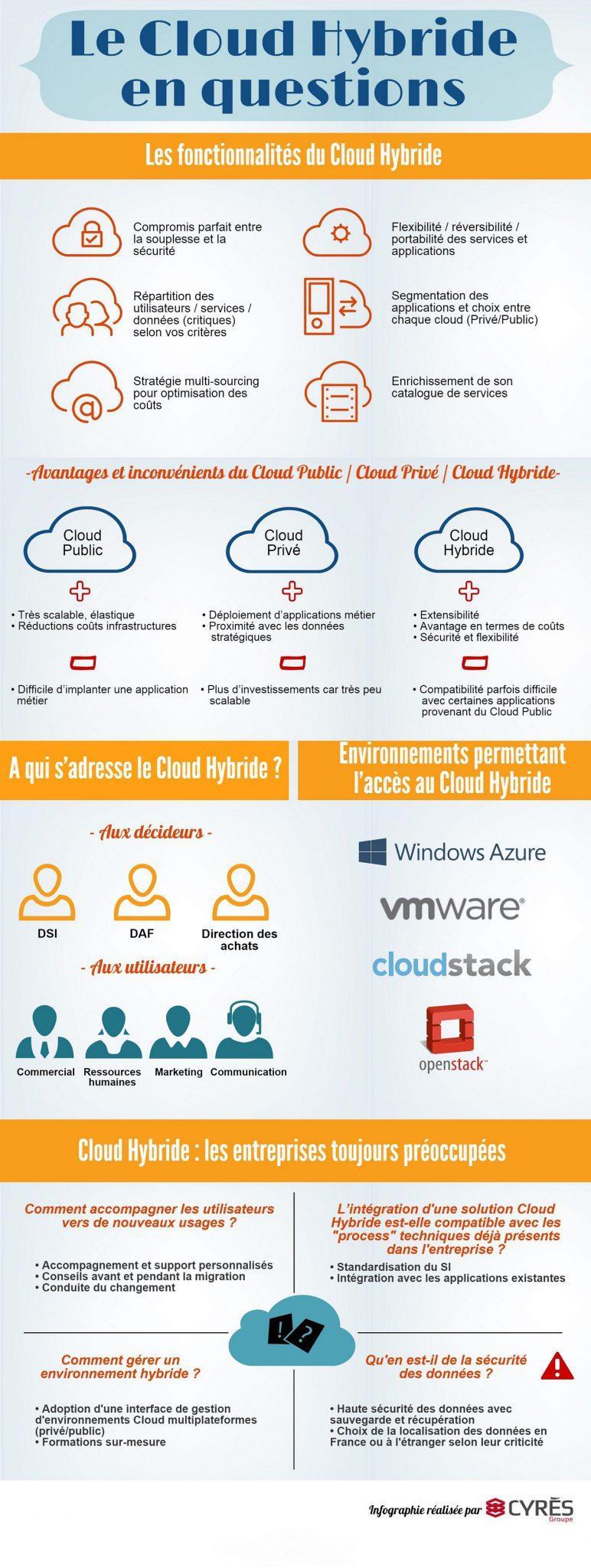 cloud hybride en france avantages inconvénients