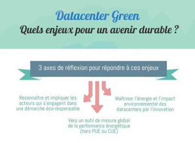 infographie data center green