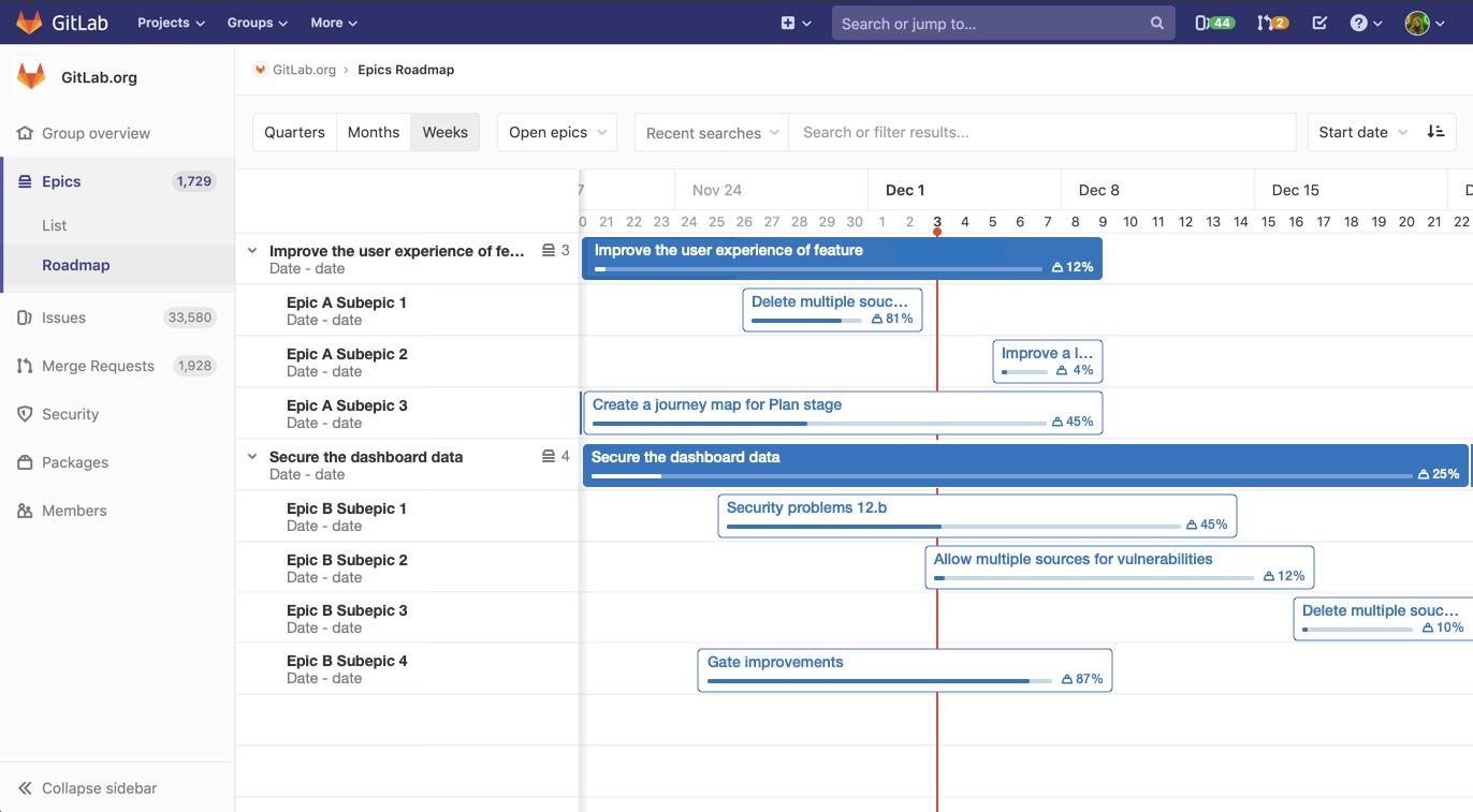 Outil de plannification Gitlab Version 13.0