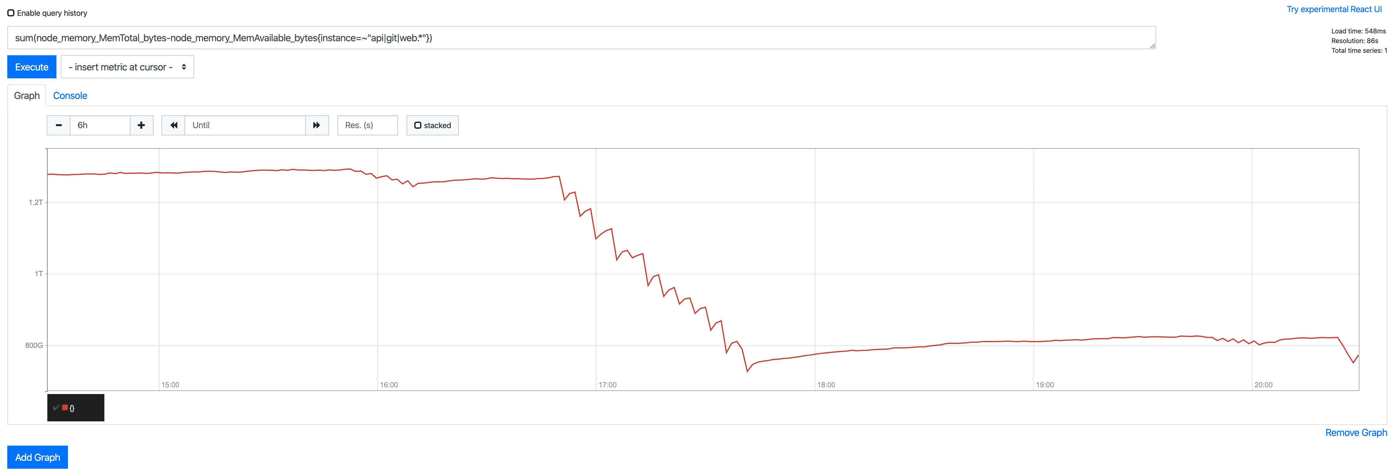 Gitlab se débarrasse de Unicorn pour Puma