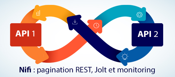 Cas d'usage Nifi : pagination REST, Jolt et monitoring