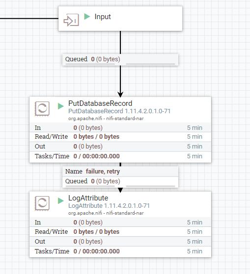 Monitoring Nifi Impala Workflow