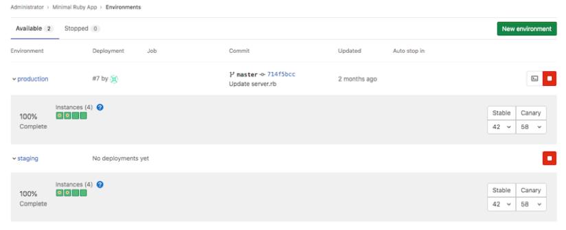 Gérer les poids de ses déploiements avec GitLab 13.7